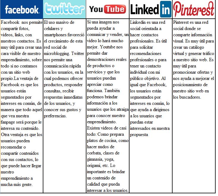 redes-sociales-banesco