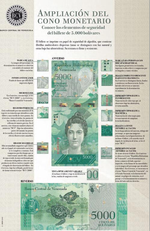 Billete-5000